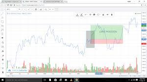 Bull Flag Bullish Flag Pattern U2013 Stock Market Analysis