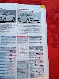 car buying guide wheeling and dealing u2013 a little bit wonderful