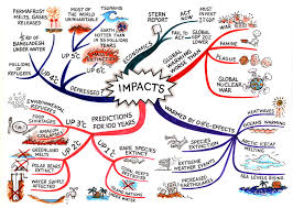 Coral Reef Map Of The World by How To Mind Map With Tony Buzan Mindmaps Unleashed
