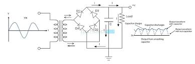 power diodes half wave and full wave bridge rectifier