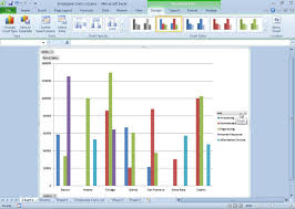 pivot tables for dummies how to create and format a pivot chart in excel 2010 dummies