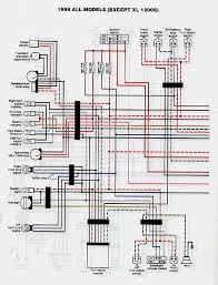 evo harley dyna wiring diagram buell blast wiring diagram yamaha