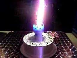 spinning birthday candle sparkle candle