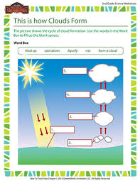 this is how clouds form u2013 water cycle for 2nd grade u2013 of