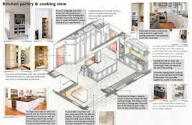 what is an interior decorator what is the difference between an interior architect interior