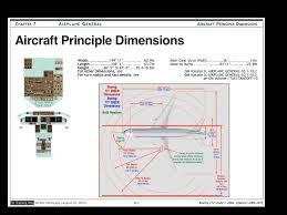 boeing 777 u2013 pilot study guides llc
