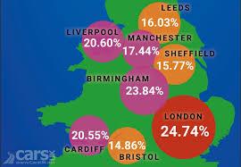 lexus dealer birmingham uk 1 in 4 used cars in london and birmingham are insurance write offs