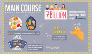 six facts about our food system for world food day wwf uk
