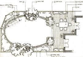 roof garden design london native garden design