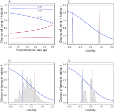 plos computational biology genes as cues of relatedness and