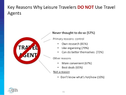 why use a travel agent images Messaging for targeted marketing to consumers using value of travel a jpg