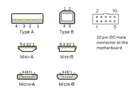 custom mod micro usb usb flash drive diy case modding