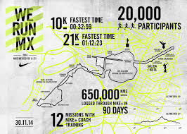 Mexico City Neighborhood Map by 20 000 Runners Celebrate Nike We Run Series In Mexico City Nike News