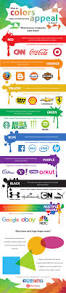What Colors Mean Logos Color And Shape Choice Meaning Infographic