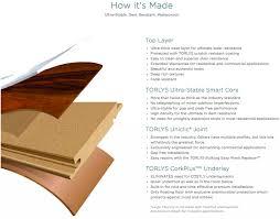 Uniclic Laminate Flooring Installation Flooring 101 The Uniclic Joint Features U0026 Benefits Smart Floor