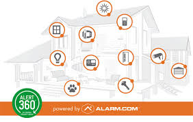 remote alarm monitoring solutions central security group