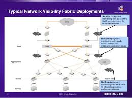 using netflow to improve network visibility and application performan u2026