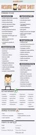 best resume builder best 20 resume ideas ideas on pinterest resume builder template resume cheat sheet infographic andrew s almost done with a complete unit on employment which
