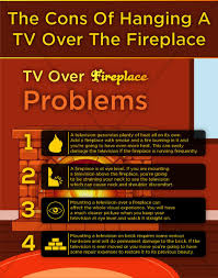 100 mounted tv above fireplace tile structure for mounting