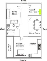 Vastu Shastra Bedroom In Hindi Vastu For Flat Vastu Advice For Apartment Flat