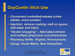 Obat Oxycodone controlled release 30mg