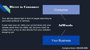 google adwords ppc pitch deck template free