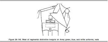 army regulation 670 1 regimental distinctive insignia section