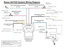 house distribution board wiring diagram choice image diagram