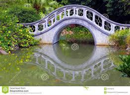 astounding gardens also flat garden bridges bridges plus wooden