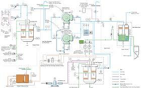 control circuits ladder diagrams opensesame wiring diagram