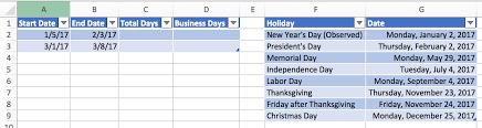 calculate business days between two dates in excel spreadsheets