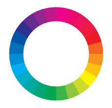 paint draw paint learn to draw color basics the color wheel
