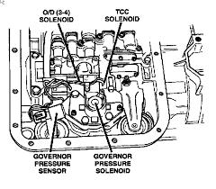 2005 dodge ram transmission dodge ram 2500 i a dodge 2005 ram 2500 5 9 l diesel with