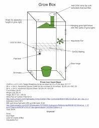 cannabis grow room design home design