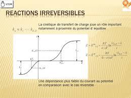 transfert du si e social thème 6 introduction processus électrochimiques et transfert