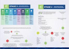kiambu stage 3 4 jpg