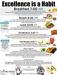 best 25 6 meals a day ideas on pinterest pcos meal plan 5 day