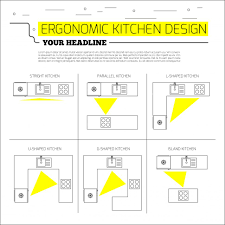 kitchen kitchen work triangle how tos diy formidable picture 97