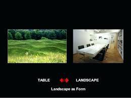 Studio Memes - architecture memes landscape architecture meme spiral cube landscape