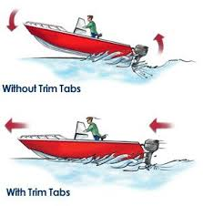 trim tabs explained