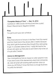glass door employee reviews quit your job and go to work u2013 matter u2013 medium