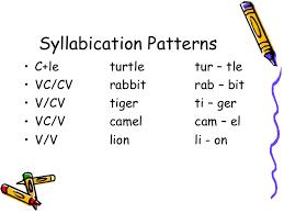 v cv v cv pattern kegx