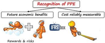 how can my business capitalize can you capitalize it as ppe or not ifrsbox
