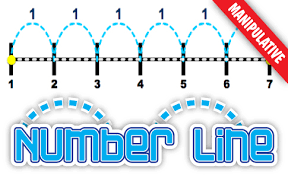 kindergarten number lines number line interactive fuel the brain