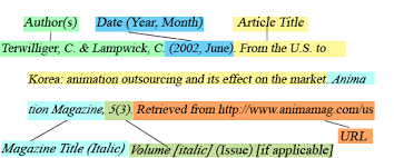 apa format online article no author collection of solutions apa cite online article insrenterprises cool