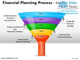 financial planning process 3 powerpoint presentation templates