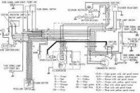 honda c90 12v wiring diagram wiring diagram fretboard