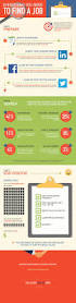 What Is A Resume Cover Letter Look Like 62 Best Tips And Career Advice Images On Pinterest Career Advice