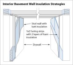 basement insulation central air inc