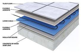 electric underfloor heating mat kit 200w per m2 all sizes in this